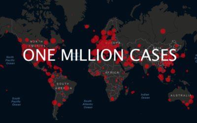 Veiligheid HCQ als mogelijk COVID-19 profylaxe aangetoond in groot onderzoek met bijna 1.000.000 cases