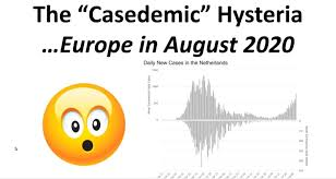 """pandemic""/""casedemic"" hysterie = weinig testen veel doden / veel testen weinig doden"